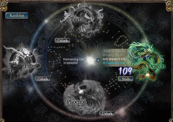 Chi System